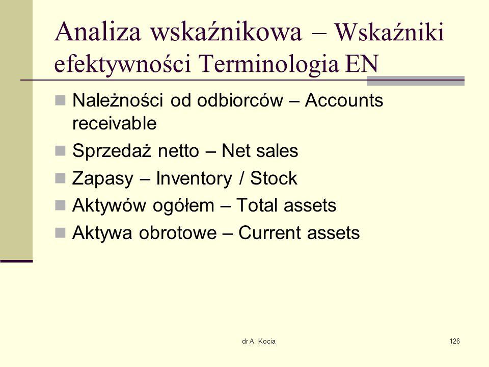 dr A. Kocia126 Analiza wskaźnikowa – Wskaźniki efektywności Terminologia EN Należności od odbiorców – Accounts receivable Sprzedaż netto – Net sales Z