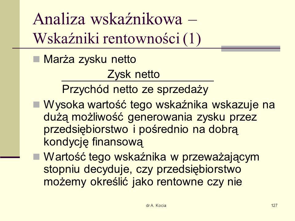 dr A. Kocia127 Analiza wskaźnikowa – Wskaźniki rentowności (1) Marża zysku netto Zysk netto Przychód netto ze sprzedaży Wysoka wartość tego wskaźnika