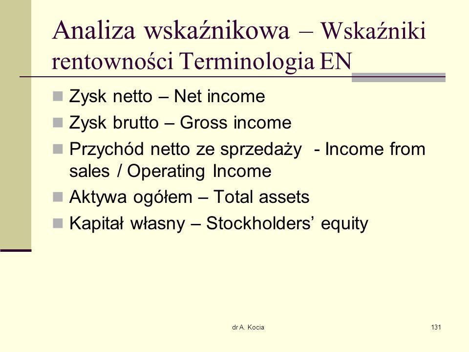 dr A. Kocia131 Analiza wskaźnikowa – Wskaźniki rentowności Terminologia EN Zysk netto – Net income Zysk brutto – Gross income Przychód netto ze sprzed