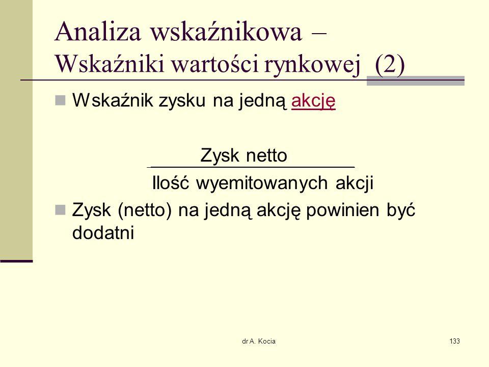dr A. Kocia133 Analiza wskaźnikowa – Wskaźniki wartości rynkowej (2) Wskaźnik zysku na jedną akcjęakcję Zysk netto Ilość wyemitowanych akcji Zysk (net