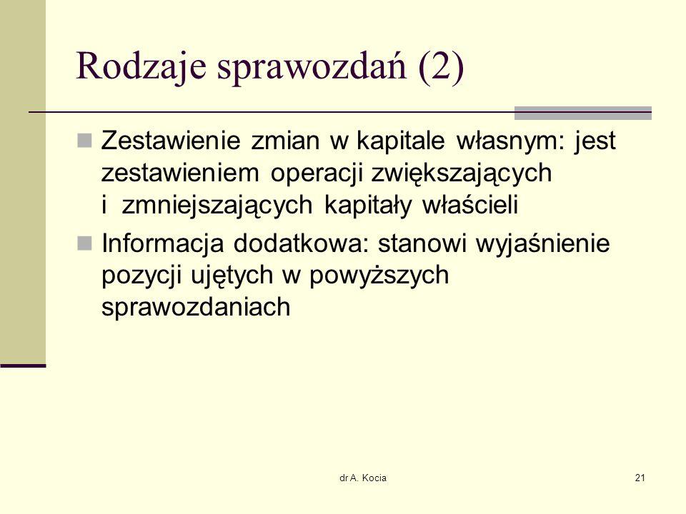 dr A. Kocia21 Rodzaje sprawozdań (2) Zestawienie zmian w kapitale własnym: jest zestawieniem operacji zwiększających i zmniejszających kapitały właści