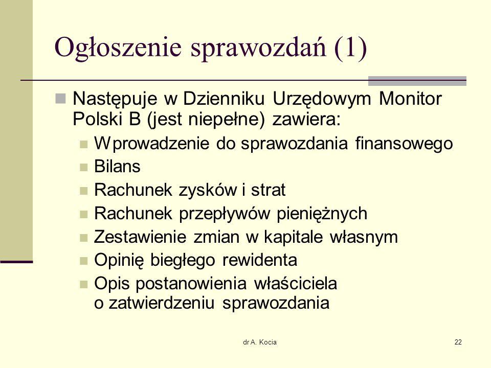 dr A. Kocia22 Ogłoszenie sprawozdań (1) Następuje w Dzienniku Urzędowym Monitor Polski B (jest niepełne) zawiera: Wprowadzenie do sprawozdania finanso