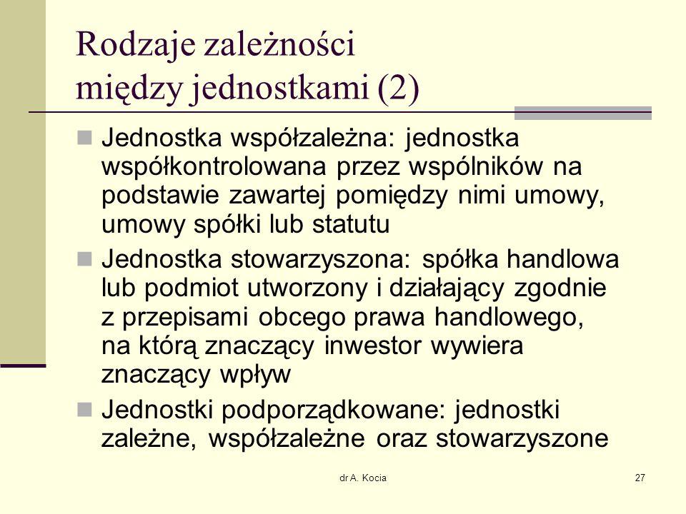 dr A. Kocia27 Rodzaje zależności między jednostkami (2) Jednostka współzależna: jednostka współkontrolowana przez wspólników na podstawie zawartej pom