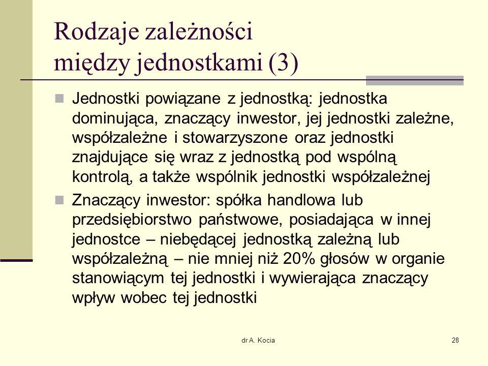 dr A. Kocia28 Rodzaje zależności między jednostkami (3) Jednostki powiązane z jednostką: jednostka dominująca, znaczący inwestor, jej jednostki zależn