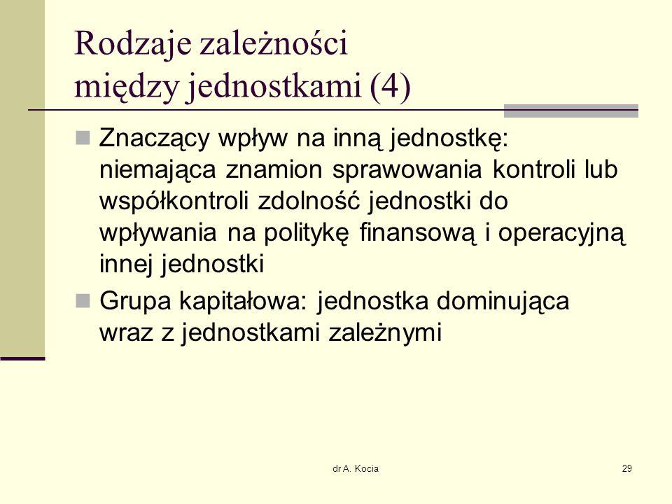 dr A. Kocia29 Rodzaje zależności między jednostkami (4) Znaczący wpływ na inną jednostkę: niemająca znamion sprawowania kontroli lub współkontroli zdo