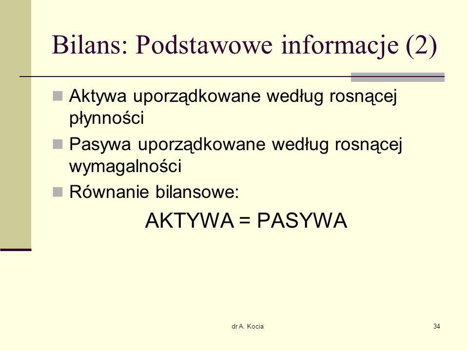 dr A. Kocia34 Bilans: Podstawowe informacje (2) Aktywa uporządkowane według rosnącej płynności Pasywa uporządkowane według rosnącej wymagalności Równa
