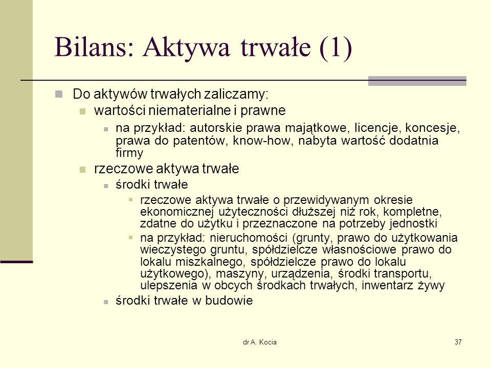 dr A. Kocia37 Bilans: Aktywa trwałe (1) Do aktywów trwałych zaliczamy: wartości niematerialne i prawne na przykład: autorskie prawa majątkowe, licencj