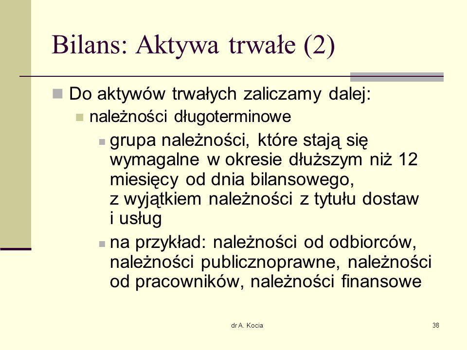 dr A. Kocia38 Bilans: Aktywa trwałe (2) Do aktywów trwałych zaliczamy dalej: należności długoterminowe grupa należności, które stają się wymagalne w o