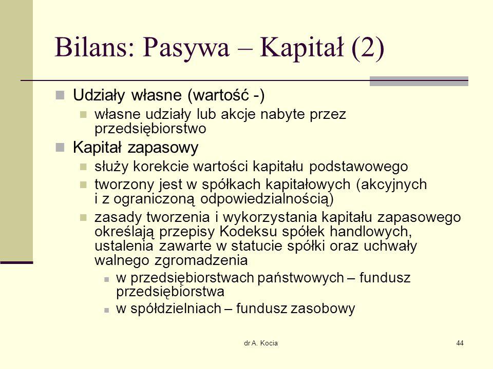 dr A. Kocia44 Bilans: Pasywa – Kapitał (2) Udziały własne (wartość -) własne udziały lub akcje nabyte przez przedsiębiorstwo Kapitał zapasowy służy ko