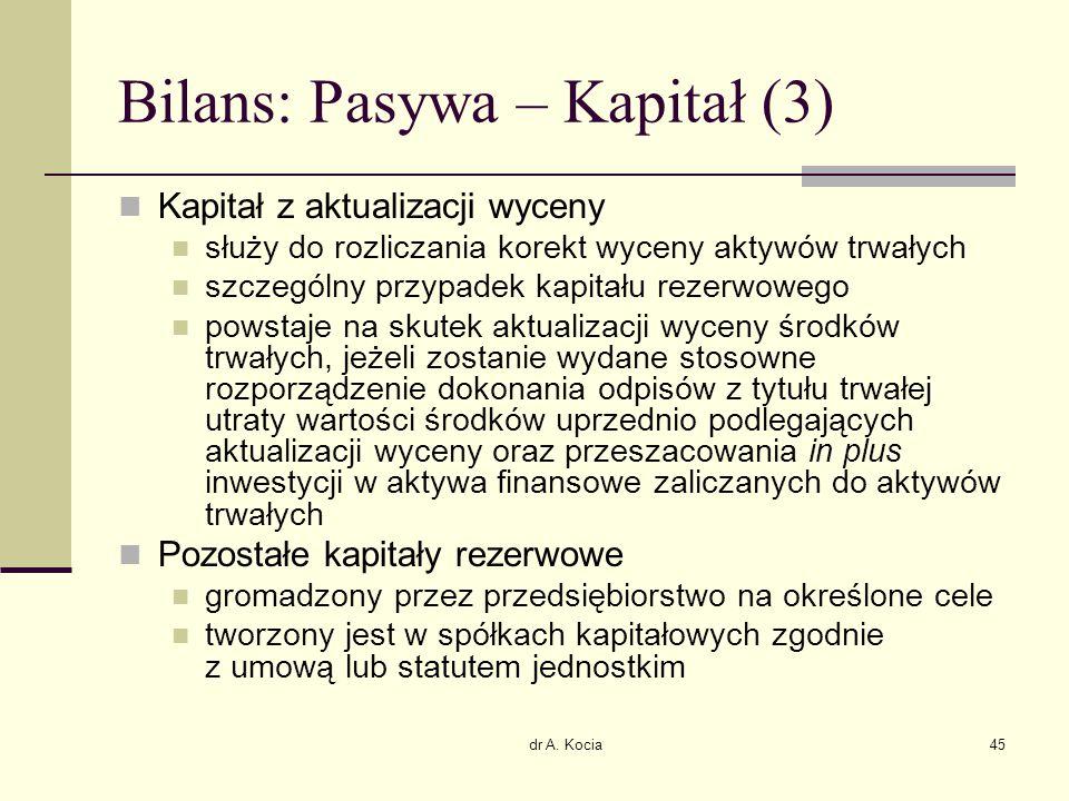 dr A. Kocia45 Bilans: Pasywa – Kapitał (3) Kapitał z aktualizacji wyceny służy do rozliczania korekt wyceny aktywów trwałych szczególny przypadek kapi
