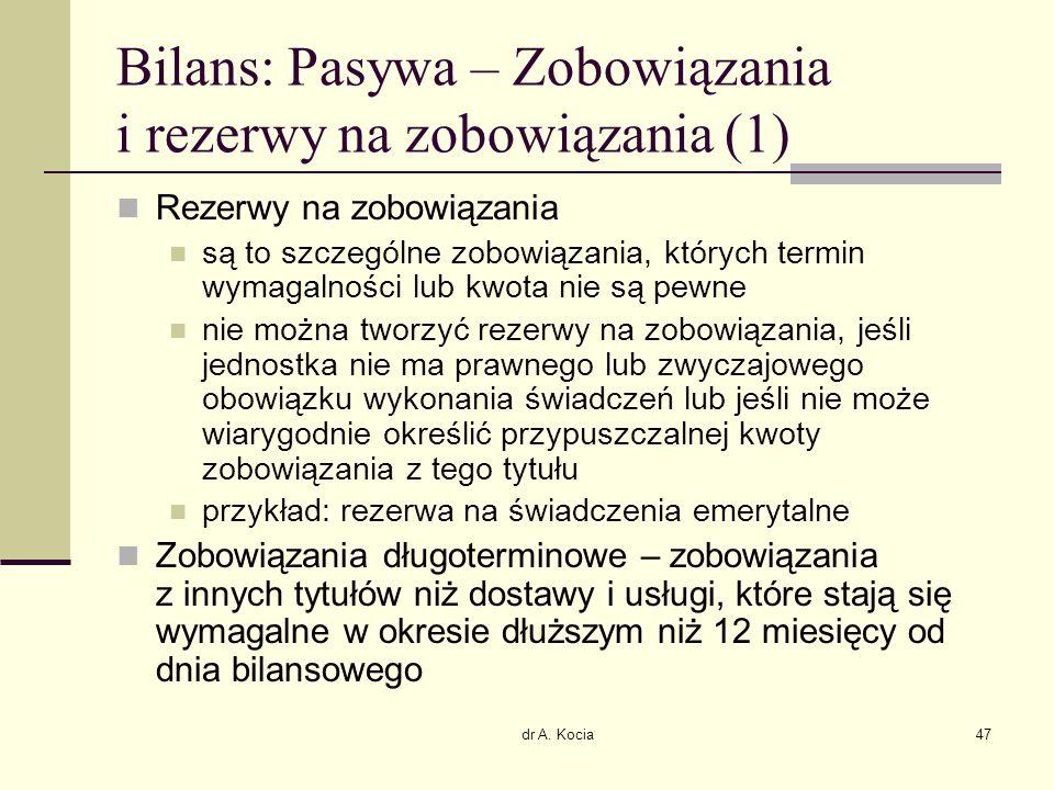 dr A. Kocia47 Bilans: Pasywa – Zobowiązania i rezerwy na zobowiązania (1) Rezerwy na zobowiązania są to szczególne zobowiązania, których termin wymaga