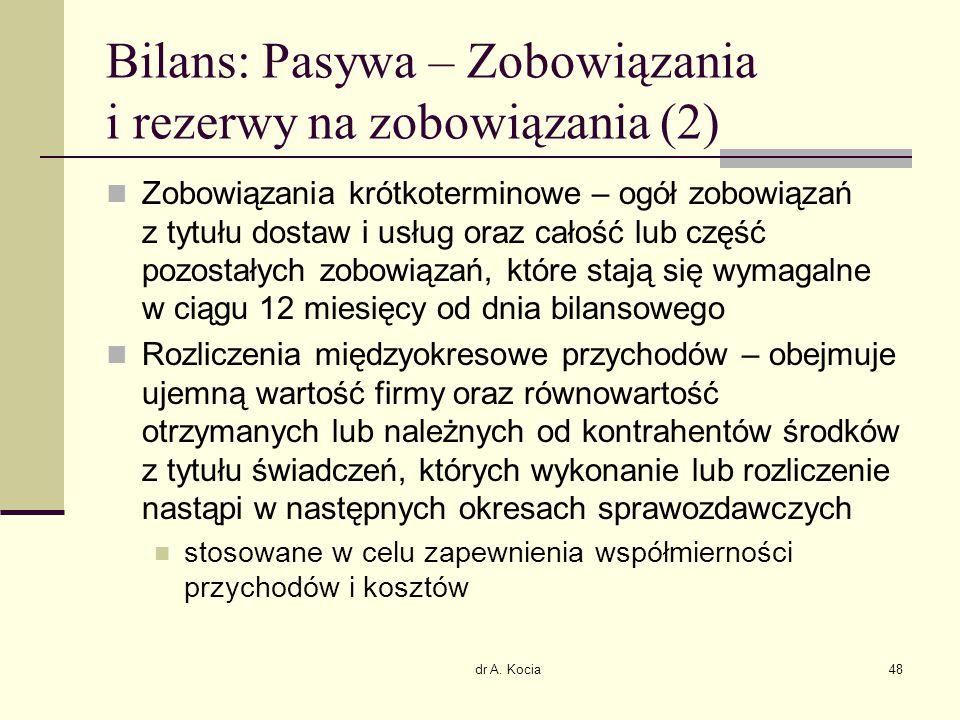 dr A. Kocia48 Bilans: Pasywa – Zobowiązania i rezerwy na zobowiązania (2) Zobowiązania krótkoterminowe – ogół zobowiązań z tytułu dostaw i usług oraz