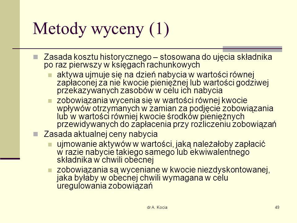 dr A. Kocia49 Metody wyceny (1) Zasada kosztu historycznego – stosowana do ujęcia składnika po raz pierwszy w księgach rachunkowych aktywa ujmuje się