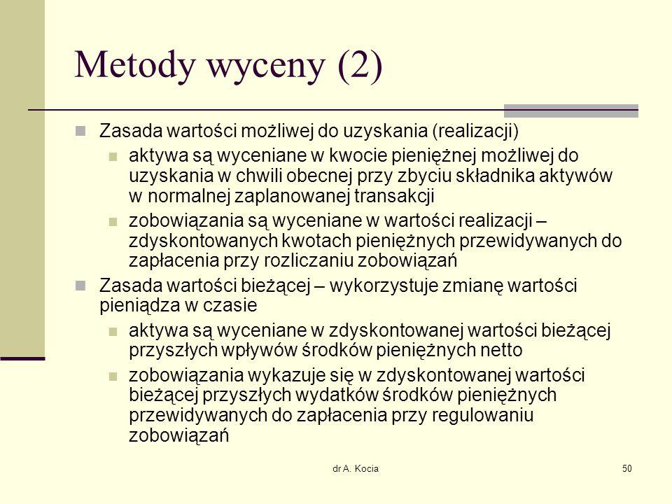 dr A. Kocia50 Metody wyceny (2) Zasada wartości możliwej do uzyskania (realizacji) aktywa są wyceniane w kwocie pieniężnej możliwej do uzyskania w chw