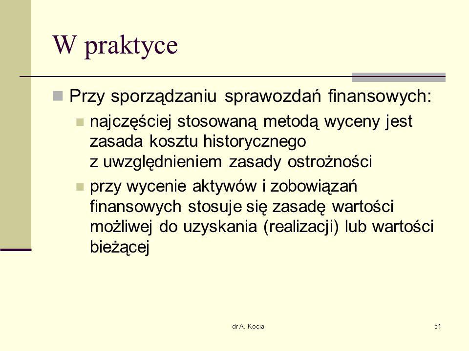 dr A. Kocia51 W praktyce Przy sporządzaniu sprawozdań finansowych: najczęściej stosowaną metodą wyceny jest zasada kosztu historycznego z uwzględnieni