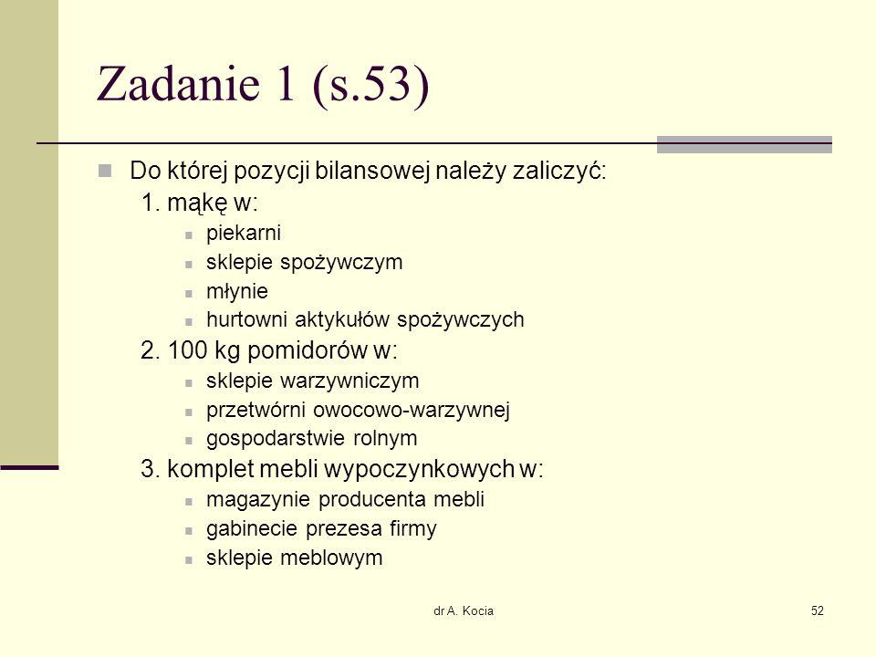dr A. Kocia52 Zadanie 1 (s.53) Do której pozycji bilansowej należy zaliczyć: 1. mąkę w: piekarni sklepie spożywczym młynie hurtowni aktykułów spożywcz