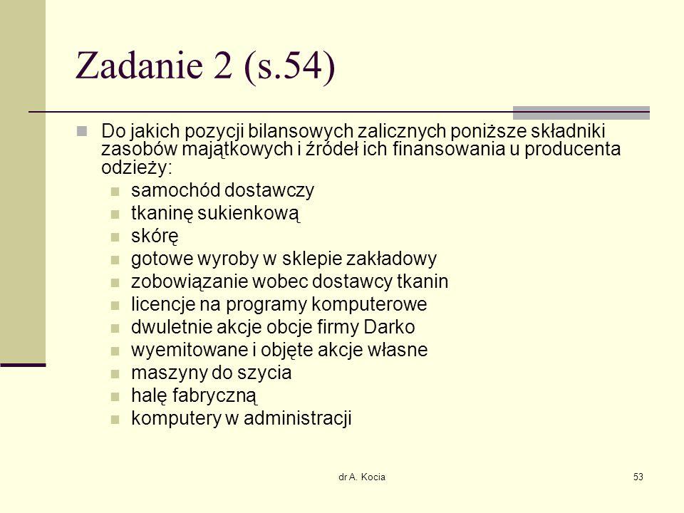 dr A. Kocia53 Zadanie 2 (s.54) Do jakich pozycji bilansowych zalicznych poniższe składniki zasobów majątkowych i źródeł ich finansowania u producenta