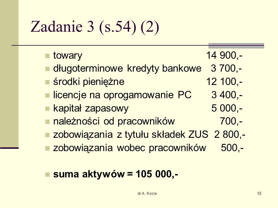 dr A. Kocia55 Zadanie 3 (s.54) (2) towary 14 900,- długoterminowe kredyty bankowe 3 700,- środki pieniężne 12 100,- licencje na oprogamowanie PC 3 400