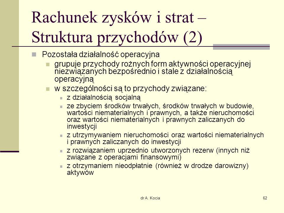 dr A. Kocia62 Rachunek zysków i strat – Struktura przychodów (2) Pozostała działalność operacyjna grupuje przychody rożnych form aktywności operacyjne