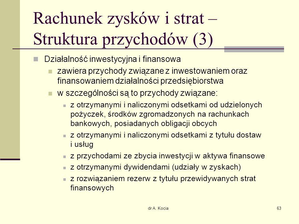 dr A. Kocia63 Rachunek zysków i strat – Struktura przychodów (3) Działalność inwestycyjna i finansowa zawiera przychody związane z inwestowaniem oraz