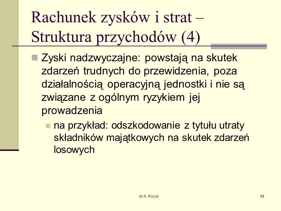 dr A. Kocia64 Rachunek zysków i strat – Struktura przychodów (4) Zyski nadzwyczajne: powstają na skutek zdarzeń trudnych do przewidzenia, poza działal