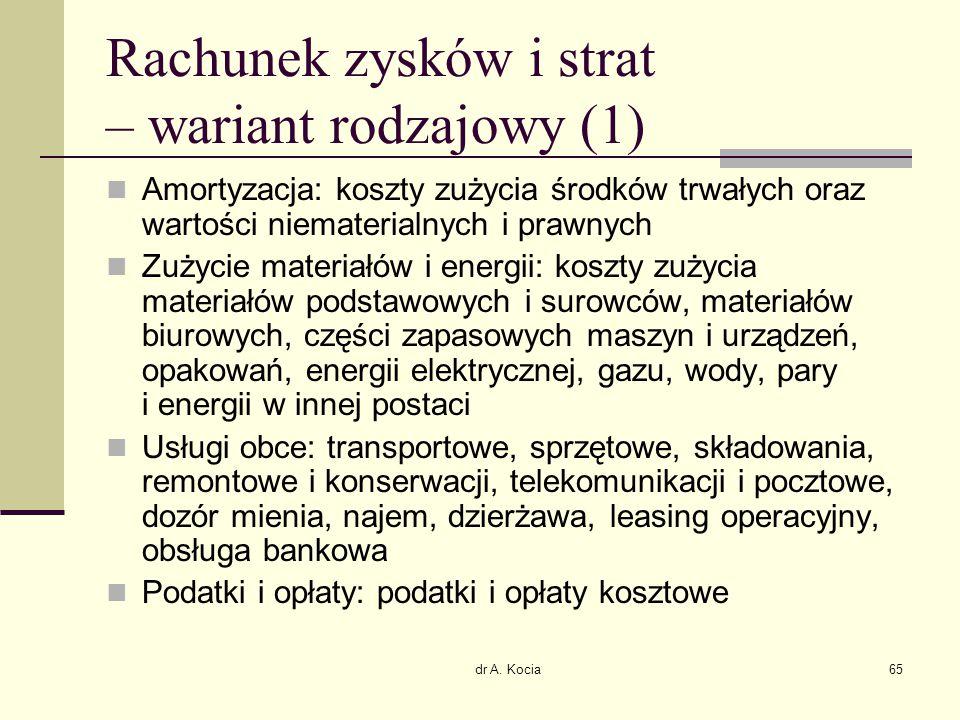 dr A. Kocia65 Rachunek zysków i strat – wariant rodzajowy (1) Amortyzacja: koszty zużycia środków trwałych oraz wartości niematerialnych i prawnych Zu