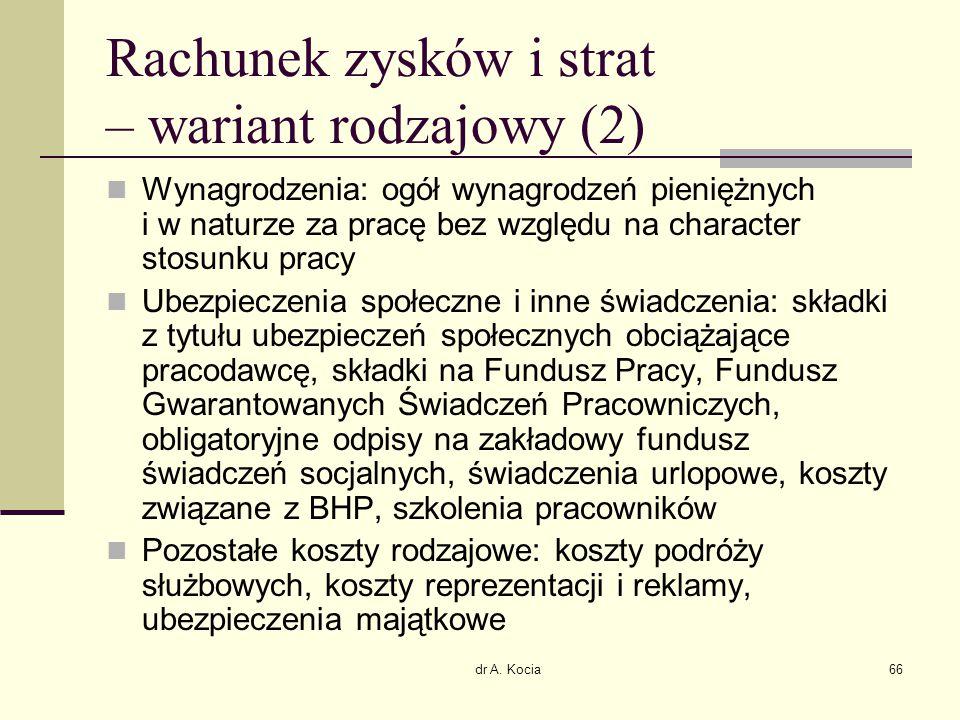dr A. Kocia66 Rachunek zysków i strat – wariant rodzajowy (2) Wynagrodzenia: ogół wynagrodzeń pieniężnych i w naturze za pracę bez względu na characte