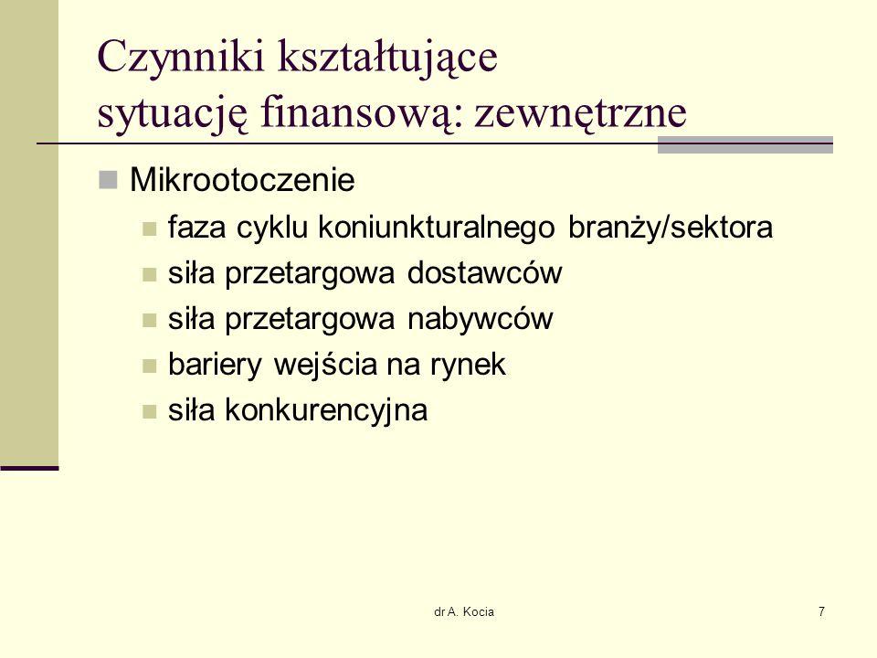 dr A. Kocia98 Analiza pionowa – przykład (1) 4,0