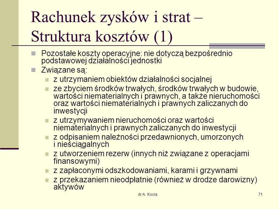 dr A. Kocia71 Rachunek zysków i strat – Struktura kosztów (1) Pozostałe koszty operacyjne: nie dotyczą bezpośrednio podstawowej działalności jednostki