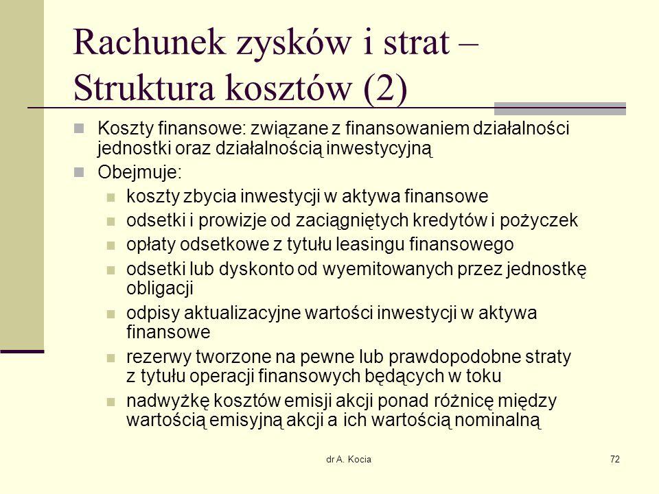 dr A. Kocia72 Rachunek zysków i strat – Struktura kosztów (2) Koszty finansowe: związane z finansowaniem działalności jednostki oraz działalnością inw