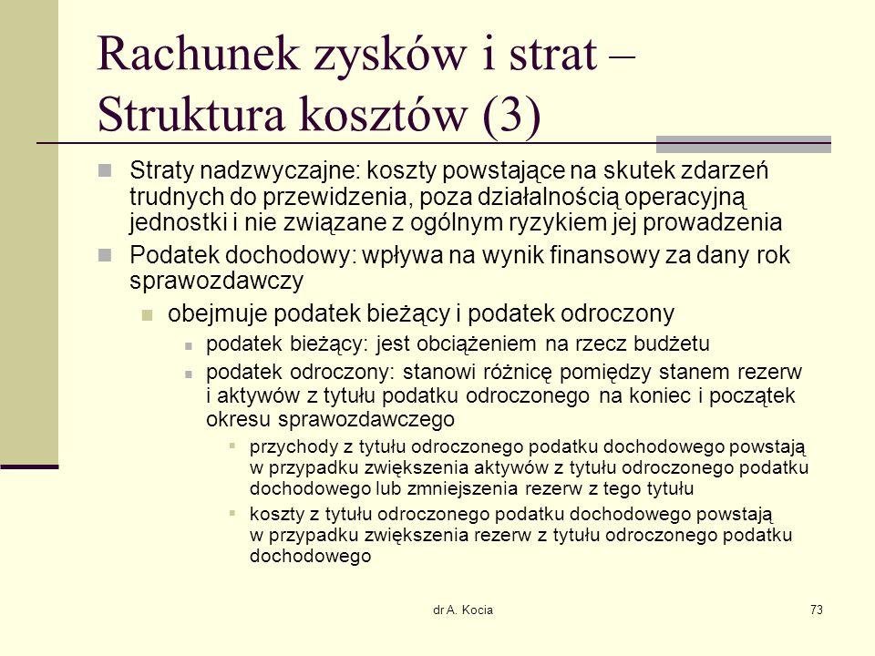 dr A. Kocia73 Rachunek zysków i strat – Struktura kosztów (3) Straty nadzwyczajne: koszty powstające na skutek zdarzeń trudnych do przewidzenia, poza