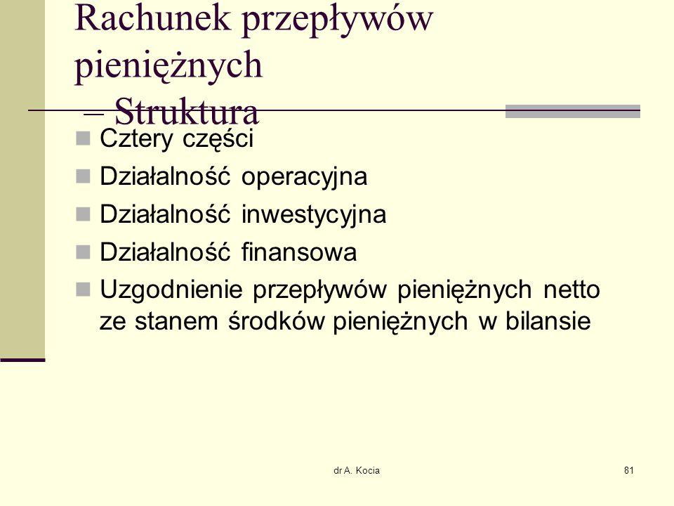 dr A. Kocia81 Rachunek przepływów pieniężnych – Struktura Cztery części Działalność operacyjna Działalność inwestycyjna Działalność finansowa Uzgodnie