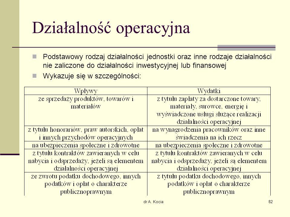 dr A. Kocia82 Działalność operacyjna Podstawowy rodzaj działalności jednostki oraz inne rodzaje działalności nie zaliczone do działalności inwestycyjn