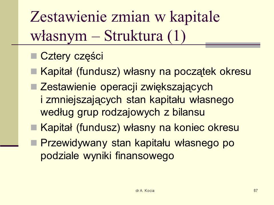 dr A. Kocia87 Zestawienie zmian w kapitale własnym – Struktura (1) Cztery części Kapitał (fundusz) własny na początek okresu Zestawienie operacji zwię