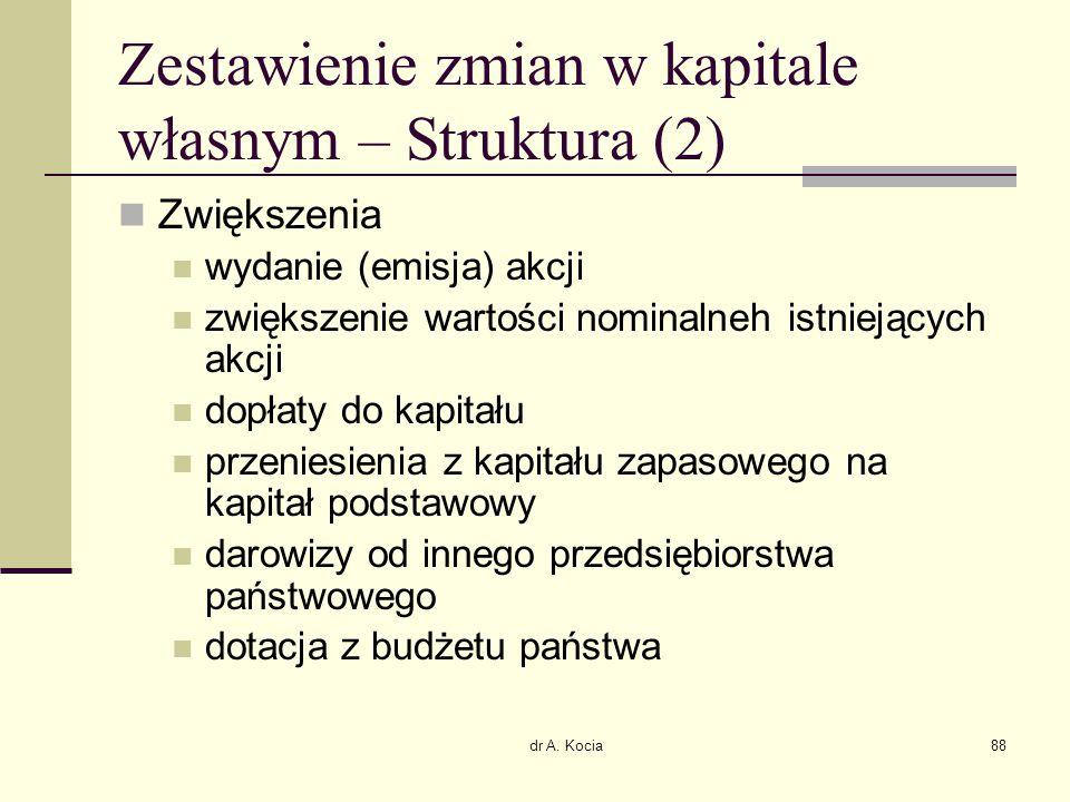 dr A. Kocia88 Zestawienie zmian w kapitale własnym – Struktura (2) Zwiększenia wydanie (emisja) akcji zwiększenie wartości nominalneh istniejących akc