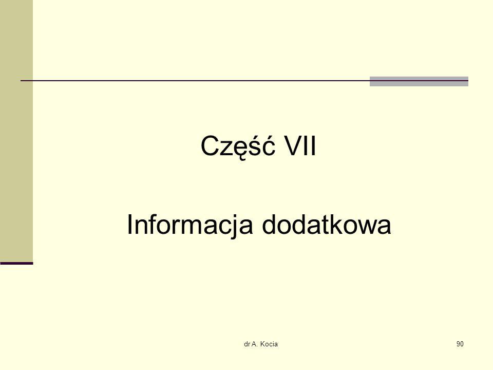 dr A. Kocia90 Część VII Informacja dodatkowa