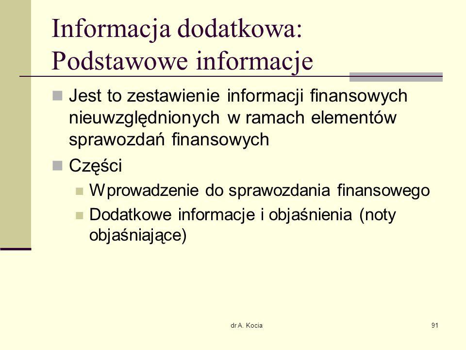 dr A. Kocia91 Informacja dodatkowa: Podstawowe informacje Jest to zestawienie informacji finansowych nieuwzględnionych w ramach elementów sprawozdań f