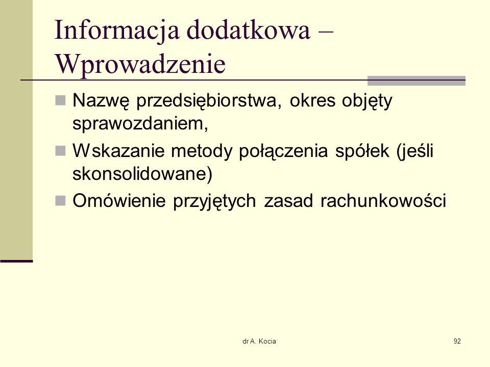 dr A. Kocia92 Informacja dodatkowa – Wprowadzenie Nazwę przedsiębiorstwa, okres objęty sprawozdaniem, Wskazanie metody połączenia spółek (jeśli skonso