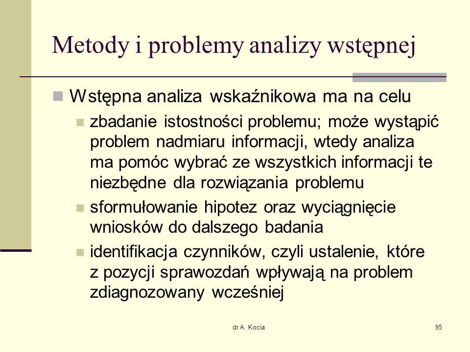 dr A. Kocia95 Metody i problemy analizy wstępnej Wstępna analiza wskaźnikowa ma na celu zbadanie istostności problemu; może wystąpić problem nadmiaru