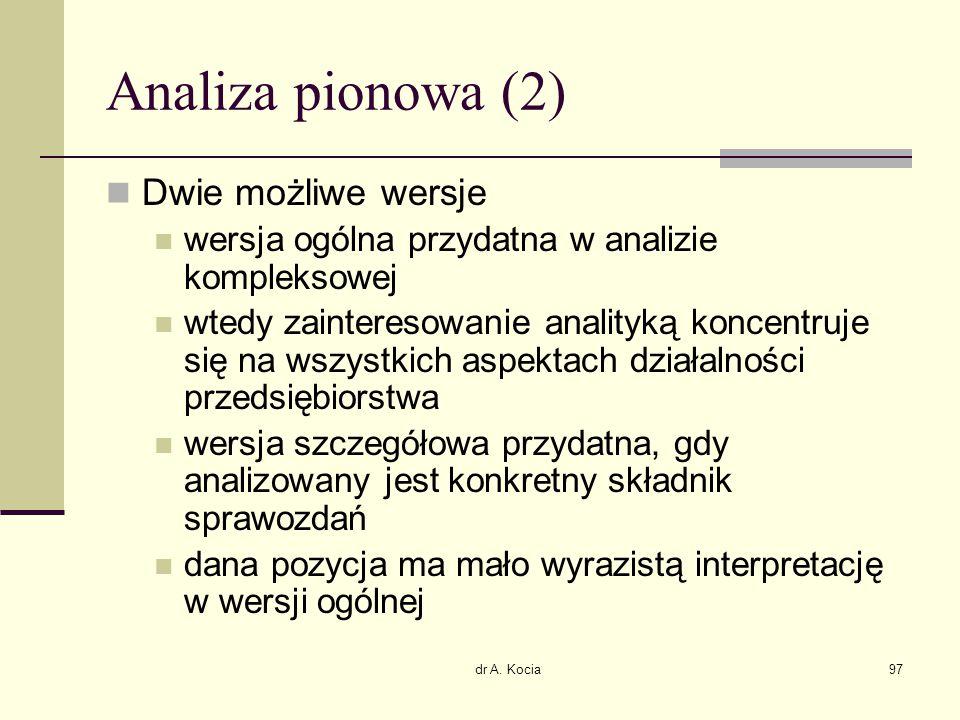 dr A. Kocia97 Analiza pionowa (2) Dwie możliwe wersje wersja ogólna przydatna w analizie kompleksowej wtedy zainteresowanie analityką koncentruje się