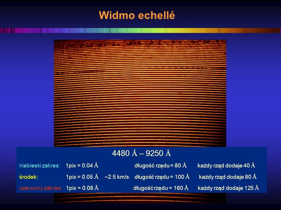 Widmo echellé 4480 Å – 9250 Å niebieski zakres: 1pix = 0.04 Å długość rzędu = 80 Å każdy rząd dodaje 40 Å środek: 1pix = 0.05 Å ~2.5 km/s długość rzędu = 100 Å każdy rząd dodaje 80 Å czerwony zakres: 1pix = 0.08 Å długość rzędu = 160 Å każdy rząd dodaje 125 Å