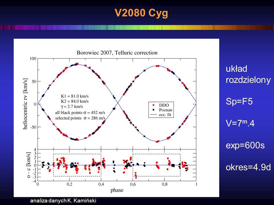 V2080 Cyg układ rozdzielony Sp=F5 V=7 m.4 exp=600s okres=4.9d analiza danych K. Kamiński