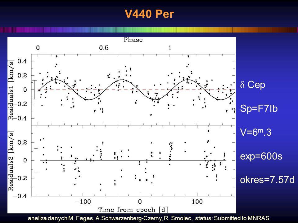 V440 Per δ Cep Sp=F7Ib V=6 m.3 exp=600s okres=7.57d σ RV =136 m/s ---2 harmoniki ---1 harmonika analiza danych M.