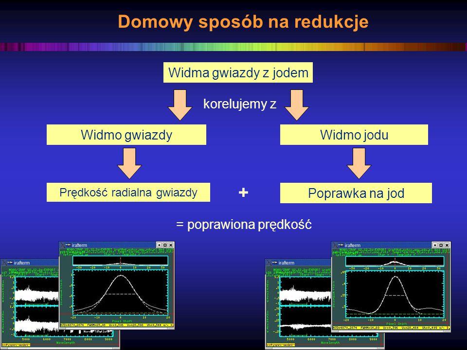 Domowy sposób na redukcje Widma gwiazdy z jodem Widmo gwiazdyWidmo jodu Prędkość radialna gwiazdy Poprawka na jod korelujemy z + = poprawiona prędkość