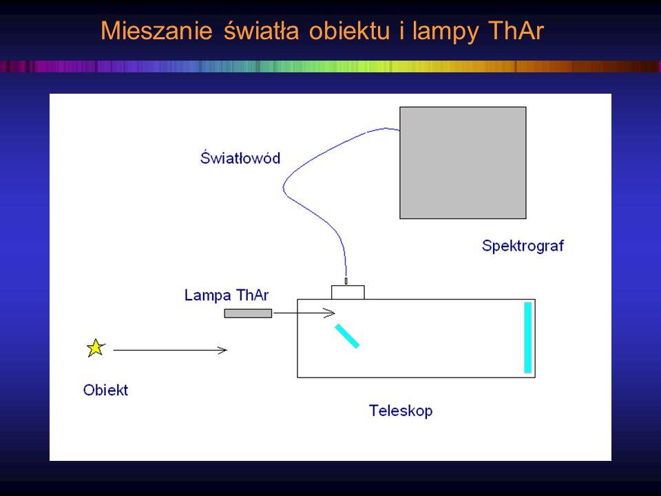 Mieszanie światła obiektu i lampy ThAr