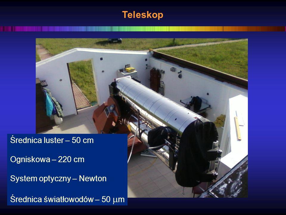 Teleskop Średnica luster – 50 cm Ogniskowa – 220 cm System optyczny – Newton Średnica światłowodów – 50  m
