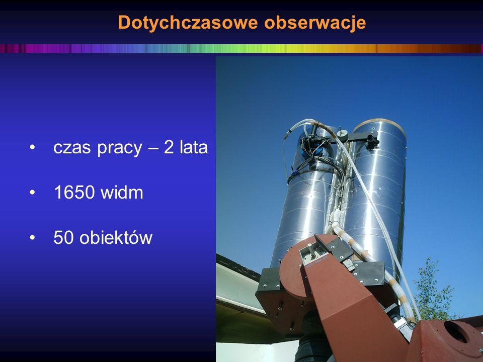Dotychczasowe obserwacje czas pracy – 2 lata 1650 widm 50 obiektów