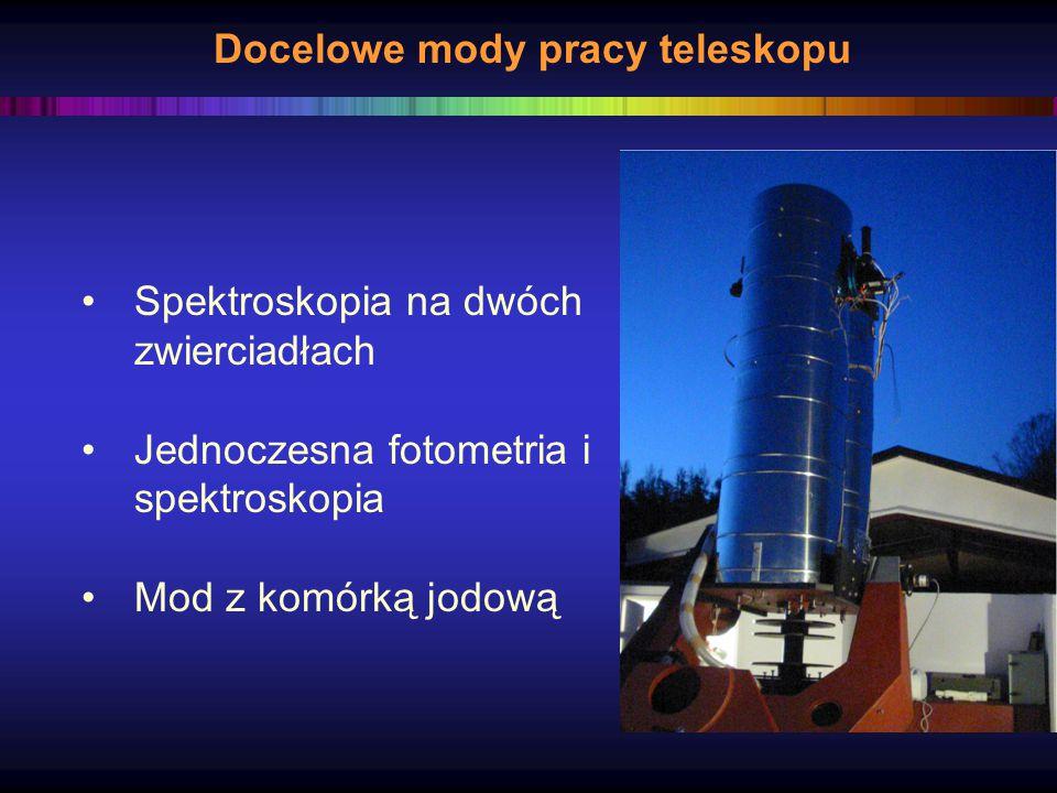 Docelowe mody pracy teleskopu Spektroskopia na dwóch zwierciadłach Jednoczesna fotometria i spektroskopia Mod z komórką jodową