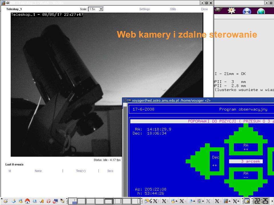 Web kamery i zdalne sterowanie