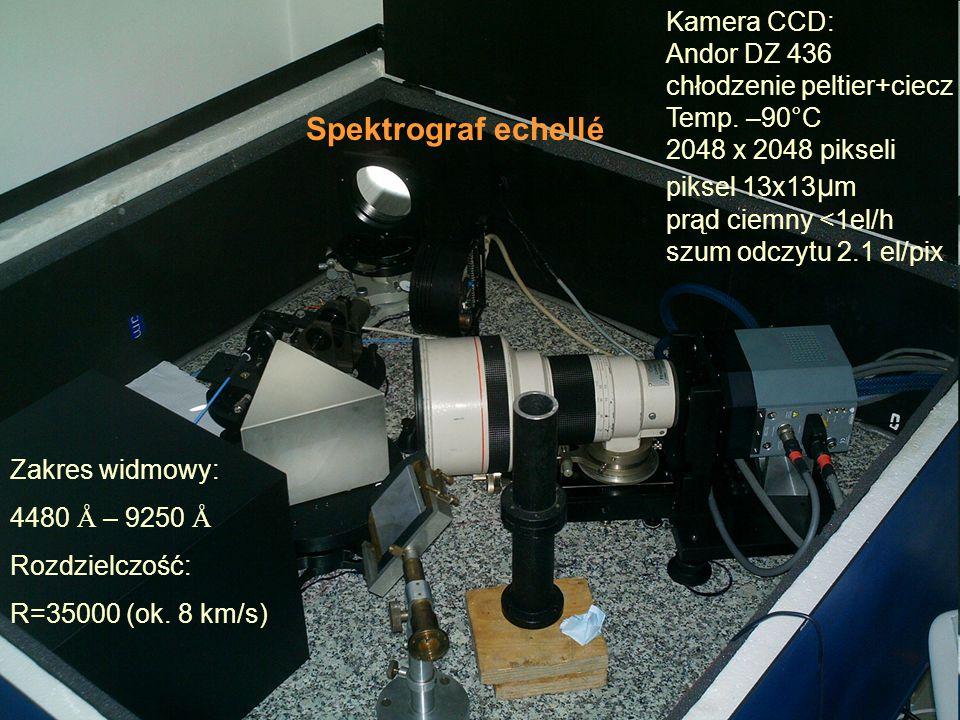 Spektrograf echellé